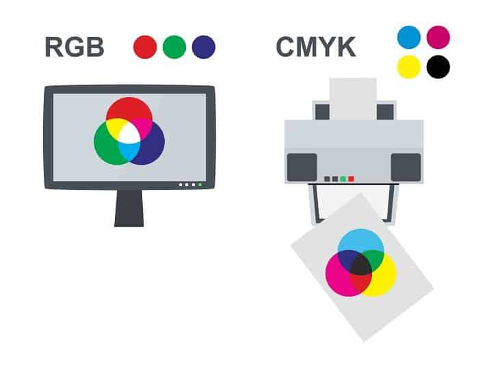 Differences Between RGB and CMYK